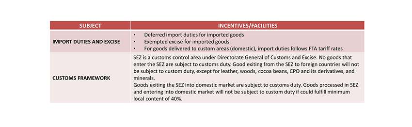 Customs and Excise Aspects (English)