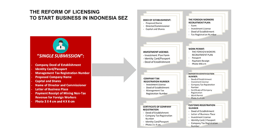 Ease of Licensing (English)