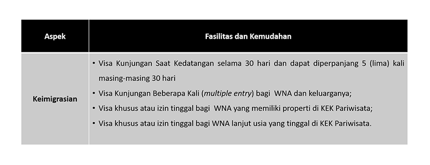 Immigration Aspects (Indonesia)