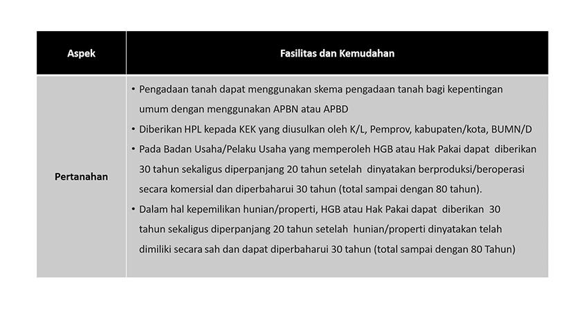 Land Aspects (Bahasa)