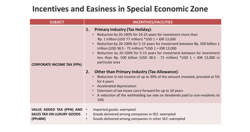 Taxation Aspects (English)